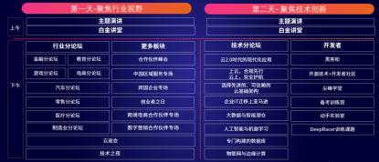 2021亚马逊云科技中国峰会将于7月21日上海开幕 云计算硬核盛会将分别在上海、北京、深圳三地举办